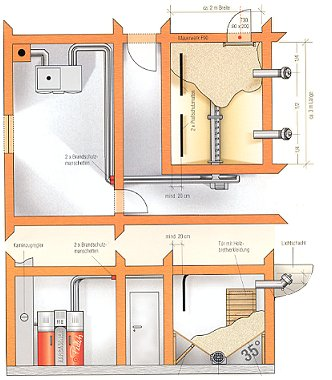 haustechnik kilbertus solartechnik heizk rper pocking. Black Bedroom Furniture Sets. Home Design Ideas